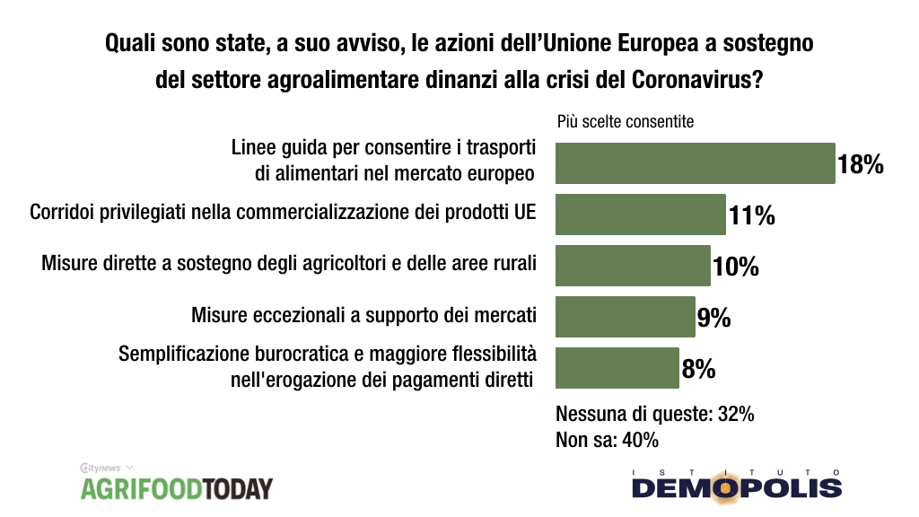 Demopolis_Agrifood_2020.021-2