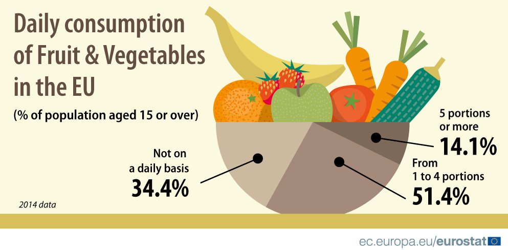 Fruit_and_Veg_infographic-2014-2-2