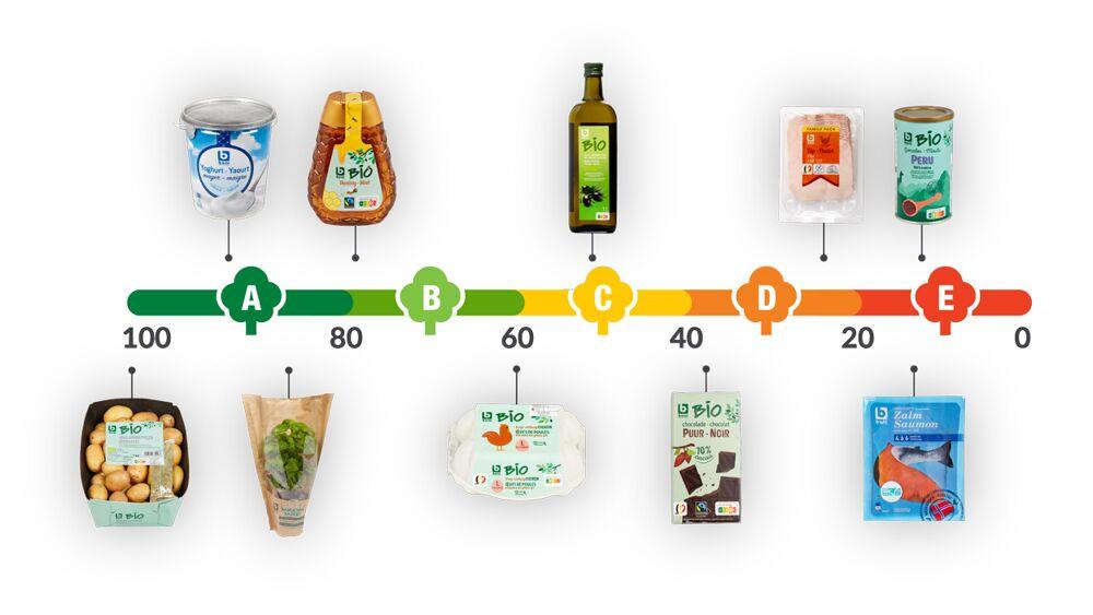 Dopo il Nutri-Score arriva l'Eco-Score, l'etichetta sulla sostenibilità di cibi e bevande