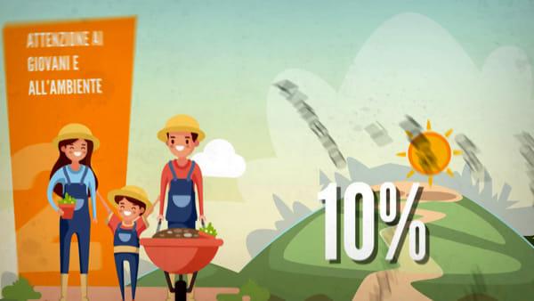 Prestiti agevolati per gli agricoltori: in arrivo 1 miliardo per sostenere il settore